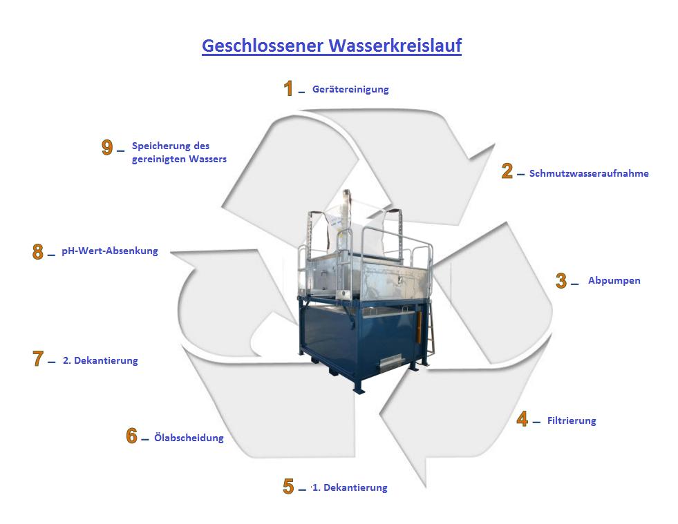 betonet_GC2000 - allemand
